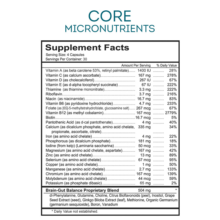 MicroNourish-SupplementFacts-Core-sm-720x720